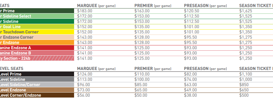 Jets Announce Variable Pricing Details