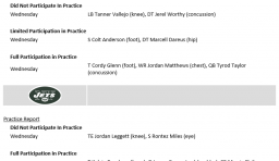 Injury Report; Tyrod Taylor Full Practice