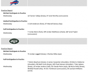 Injury Report; Tyrod Taylor Full Practice