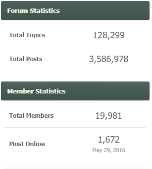 NY Jets - JetNation forums stats