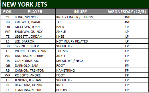 Jets_injuries