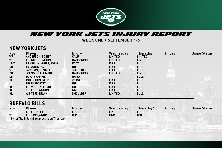 Jets Injury Report; Robby & Trumaine Feeling Good