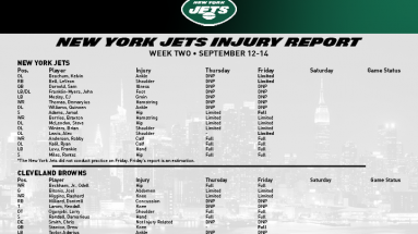 Jets Injury Updates: Darnold, Bell & Mosley