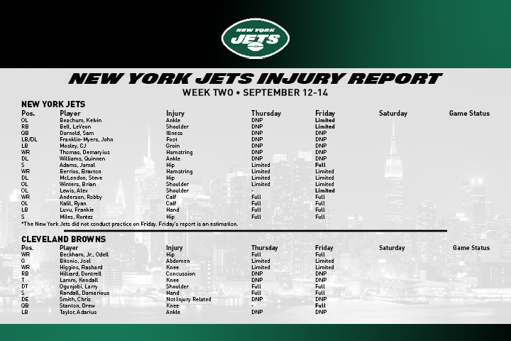 NY Jets Injury Report 09-13-19
