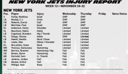 Thursday Injury Updates