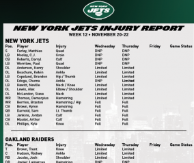 Thursday Injury Updates