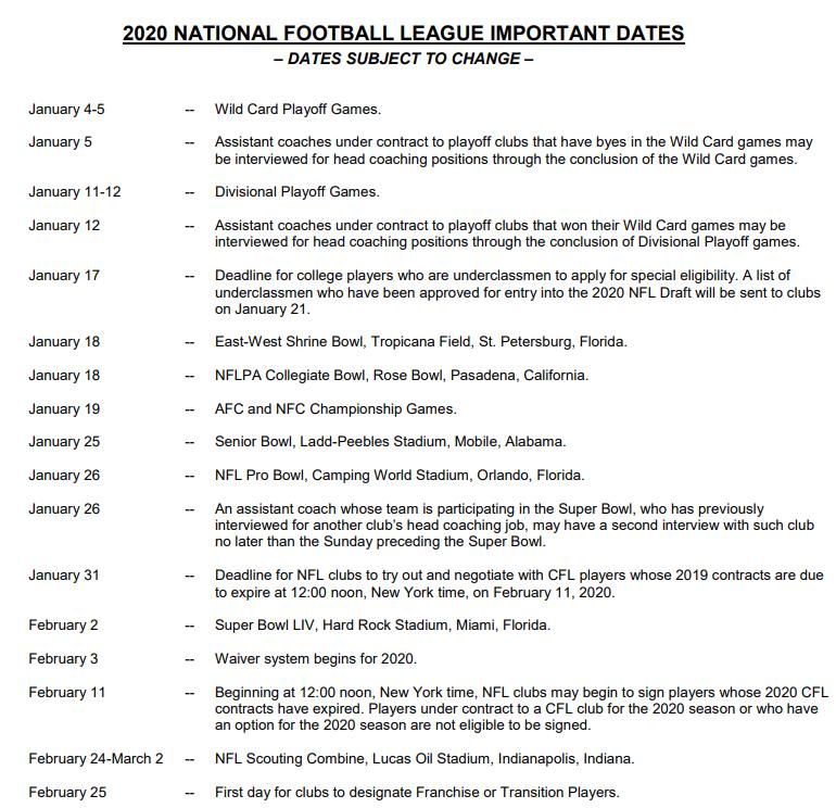 NFL Important Dates