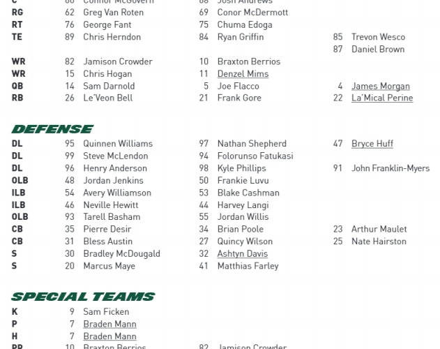 Jets Release Initial Depth Cart