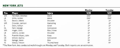 NY Jets Injury Report