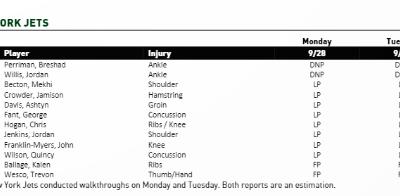 Crowder Plans on Playing Thursday Night; Injury Updates