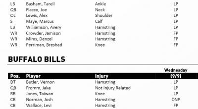 Mims & Perriman Practice; Injury Report 09/09