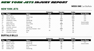 Mims, Williamson, Perine & Flacco out for Sunday