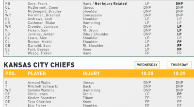 Jamison Crowder Limited; NY Jets Injury Report