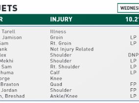 Thursday Injury Report; Darnold Back, Ficken Hurt