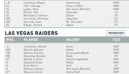 NY Jets Injury Report (Wednesday)
