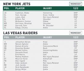 NY Jets Injury Report (Wednesday)