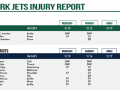 Crowder Activated; Jets Injury Report