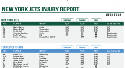 Mims to Play on Sunday; Injury Report
